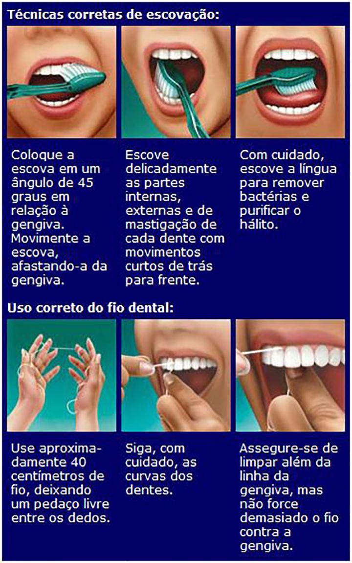 higienização da boca